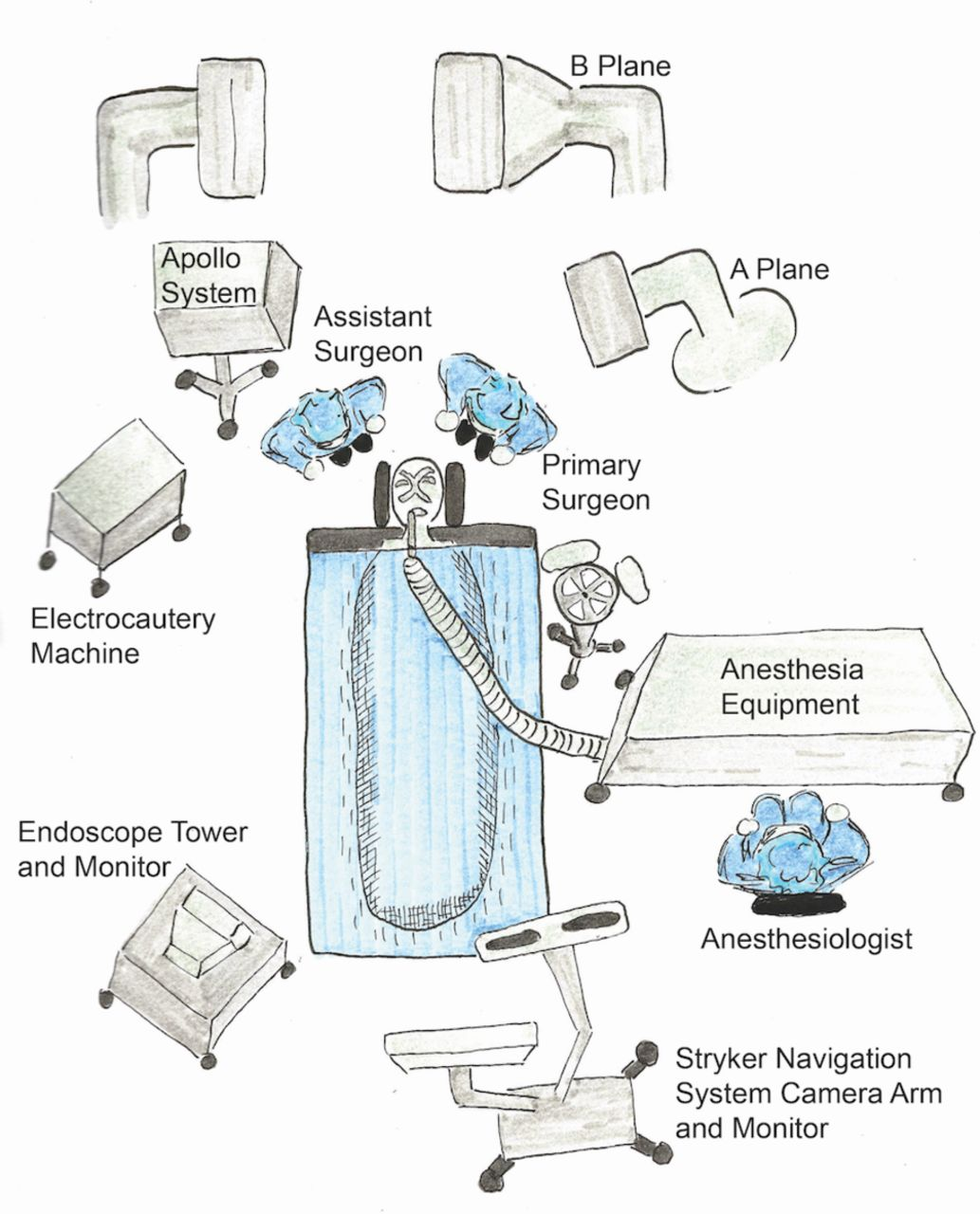 A review and comparison of three neuronavigation systems for