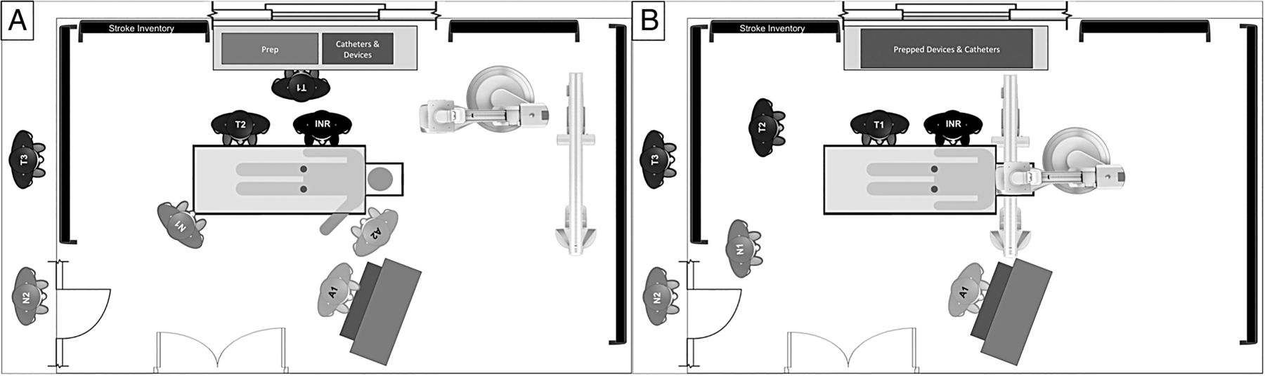 The Pit Crew Model For Improving Door To Needle Times In 7 Round Wiring Diagram Out Of Doors Mart Download Figure
